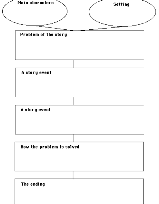 Expository Writing Graphic Organizers graphic organizers - flamingo ...